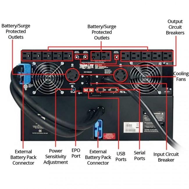 SMART5000RT3U - Tripp Lite Smart-Pro UPS 5000VA 4000W RM 6U